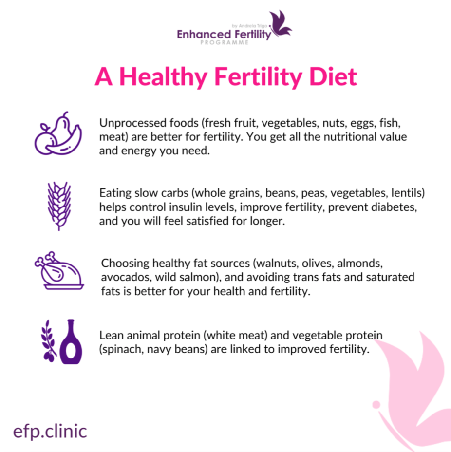 Healthy fertility diet